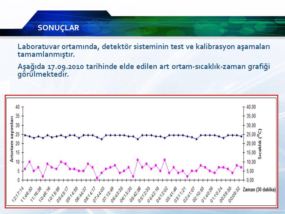 SONUÇLAR Laboratuvar ortamında, detektör sisteminin test ve kalibrasyon aşamaları tamamlanmıştır.