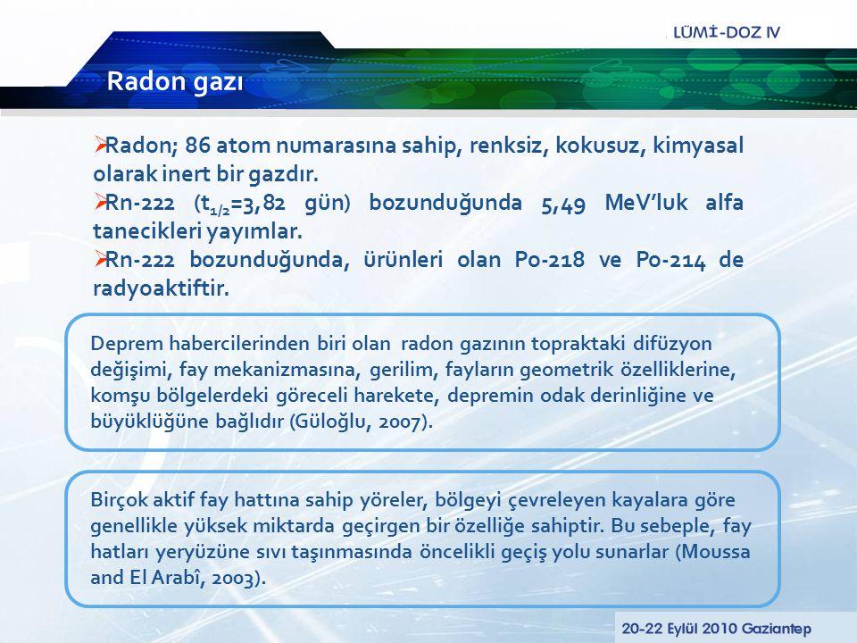 www.themegallery.com Radon gazı. Radon; 86 atom numarasına sahip, renksiz, kokusuz, kimyasal olarak inert bir gazdır.
