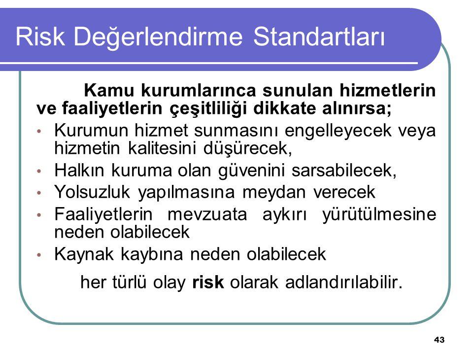 Risk Değerlendirme Standartları