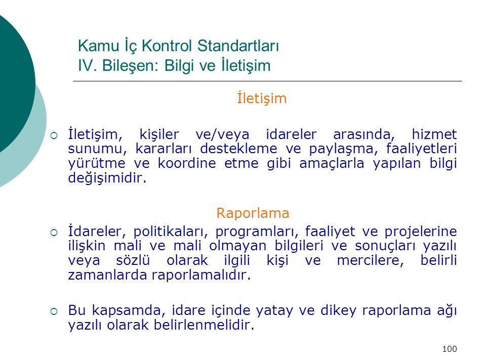 Kamu İç Kontrol Standartları IV. Bileşen: Bilgi ve İletişim
