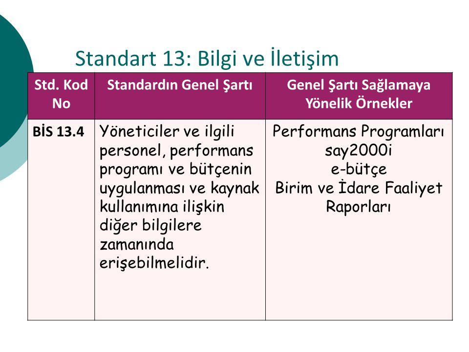 Standart 13: Bilgi ve İletişim