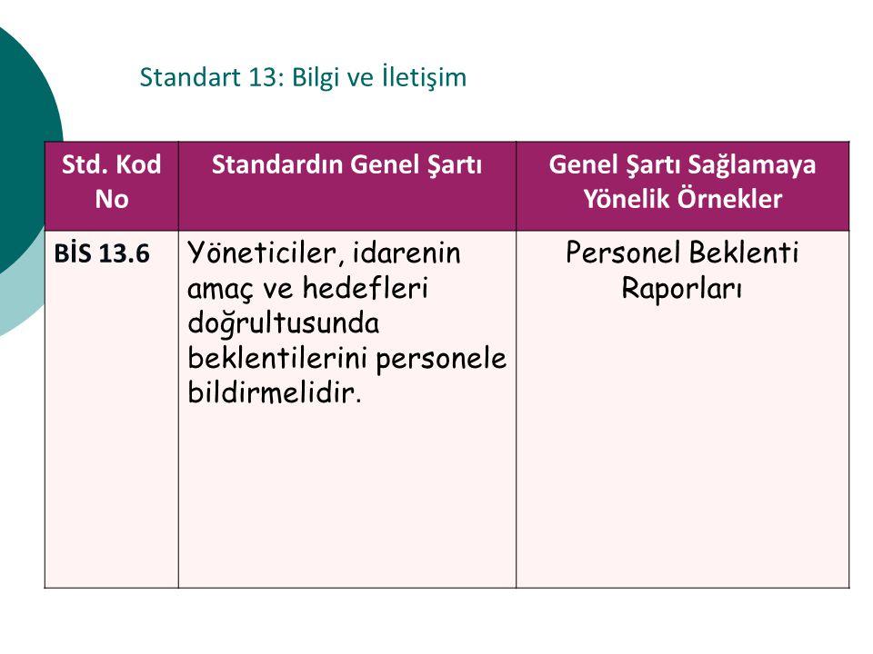 Standart 13: Bilgi ve İletişim13: Bilgi ve İletişim