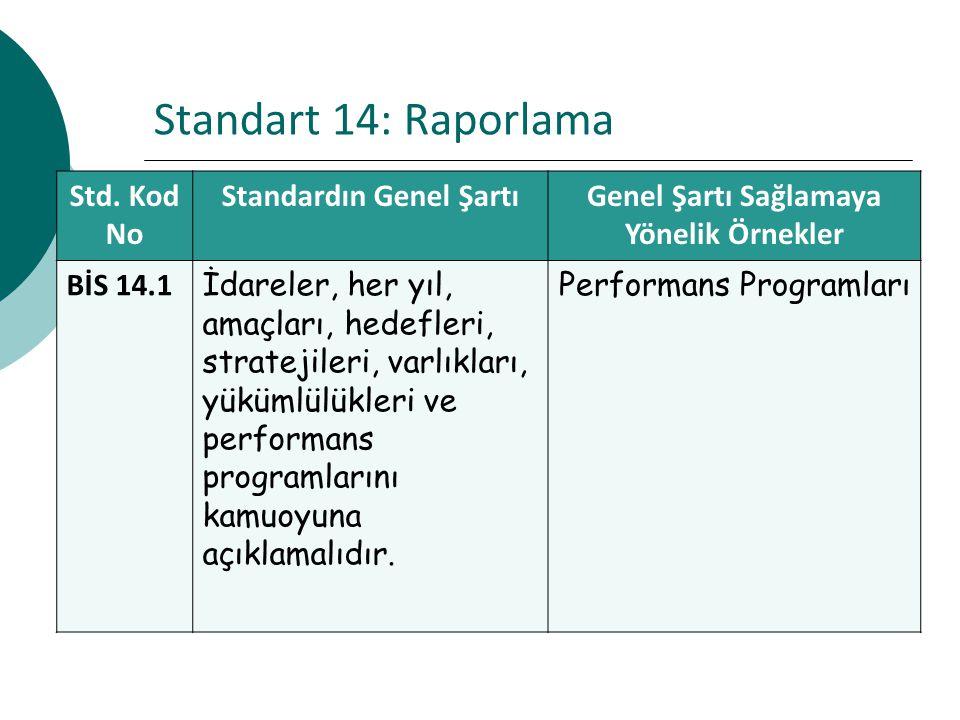 Standardın Genel Şartı Genel Şartı Sağlamaya Yönelik Örnekler