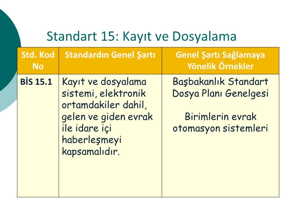 Standart 15: Kayıt ve Dosyalama