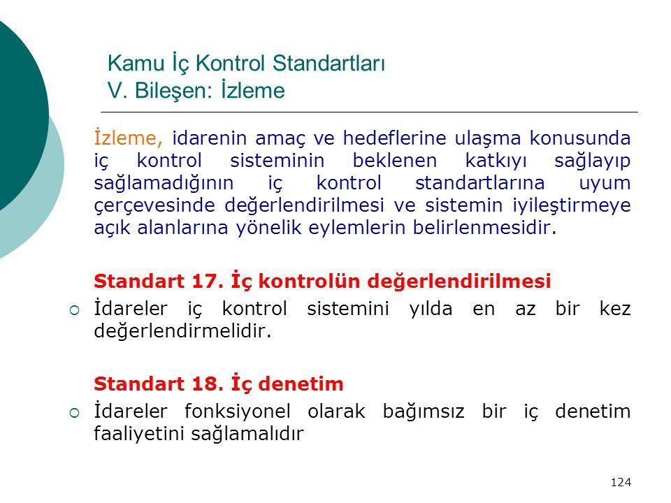 Kamu İç Kontrol Standartları V. Bileşen: İzleme