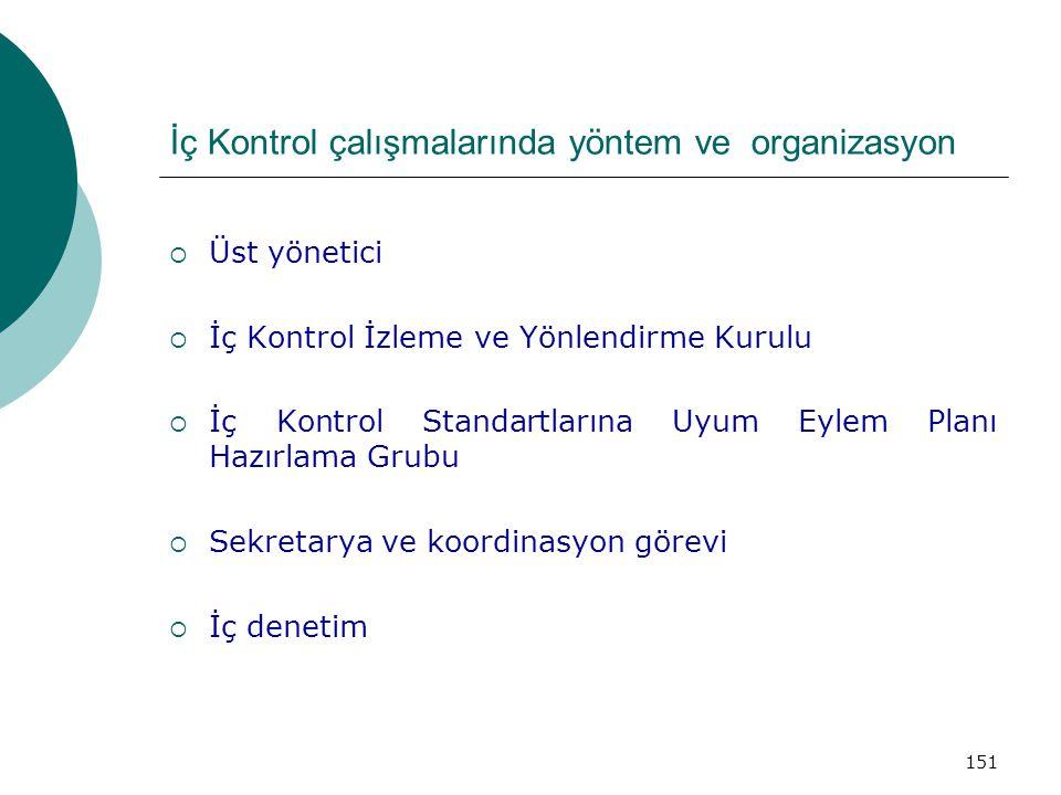 İç Kontrol çalışmalarında yöntem ve organizasyon