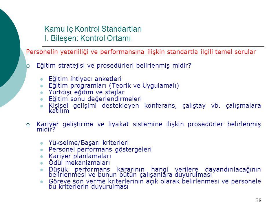 Kamu İç Kontrol Standartları I. Bileşen: Kontrol Ortamı