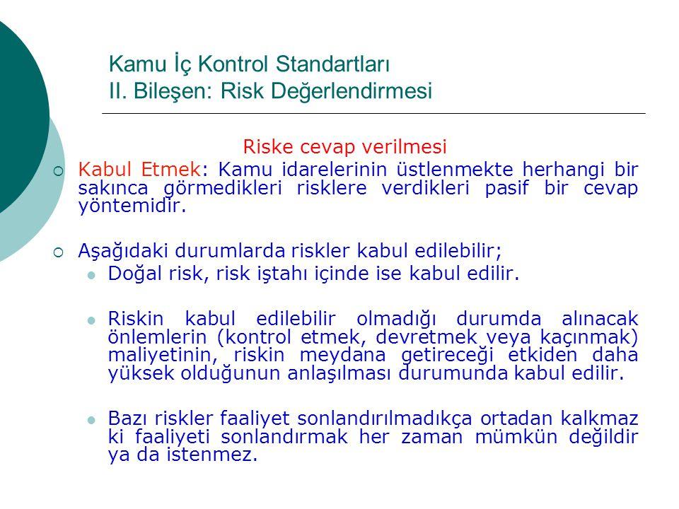 Kamu İç Kontrol Standartları II. Bileşen: Risk Değerlendirmesi