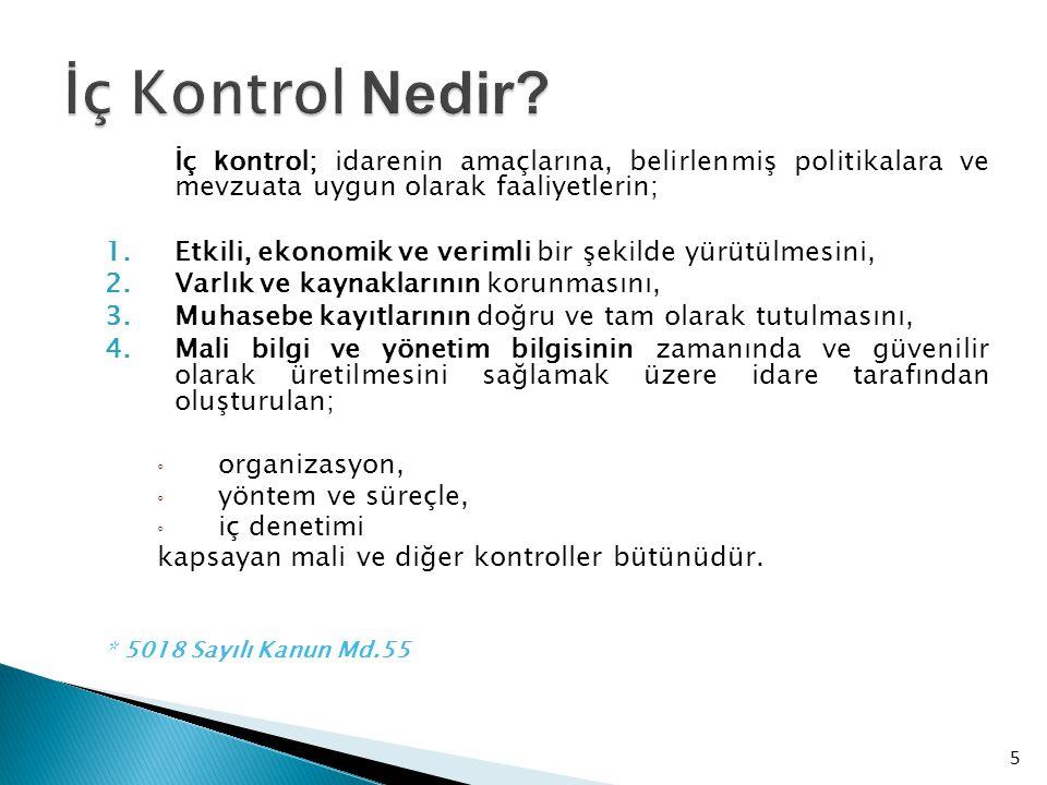 İç Kontrol Nedir İç kontrol; idarenin amaçlarına, belirlenmiş politikalara ve mevzuata uygun olarak faaliyetlerin;