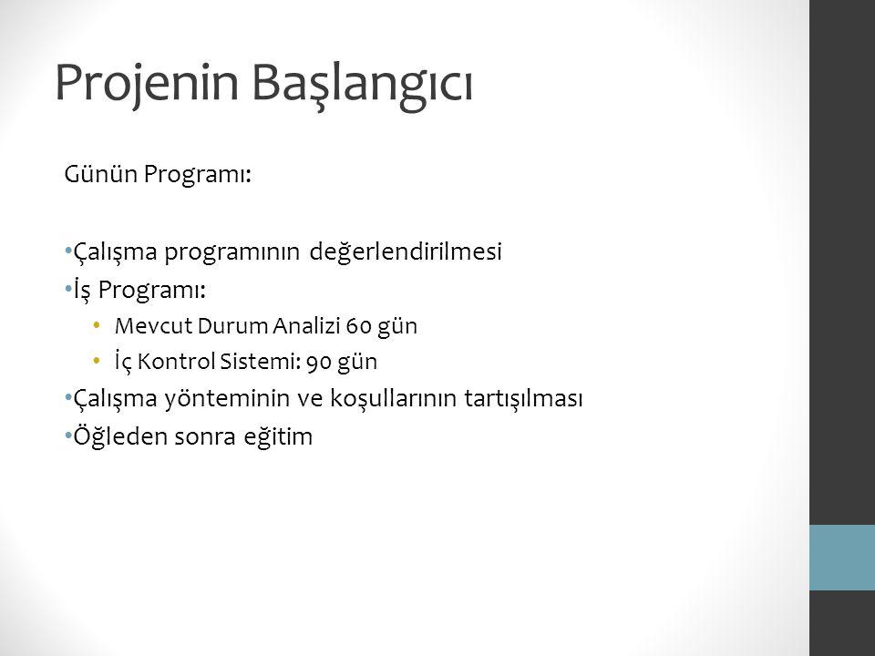 Projenin Başlangıcı Günün Programı: