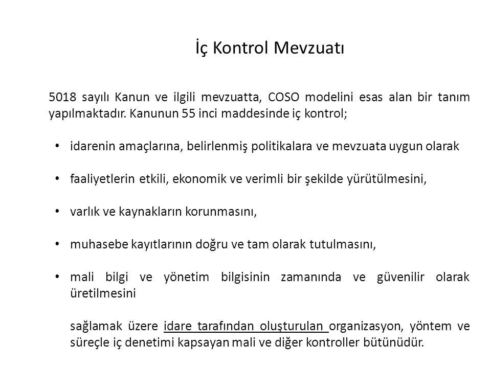 5018 sayılı Kanunda İç Kontrol İç Kontrol Mevzuatı