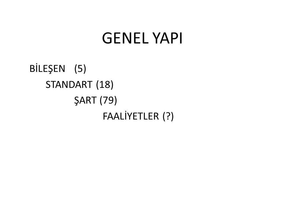 GENEL YAPI BİLEŞEN (5) STANDART (18) ŞART (79) FAALİYETLER ( )