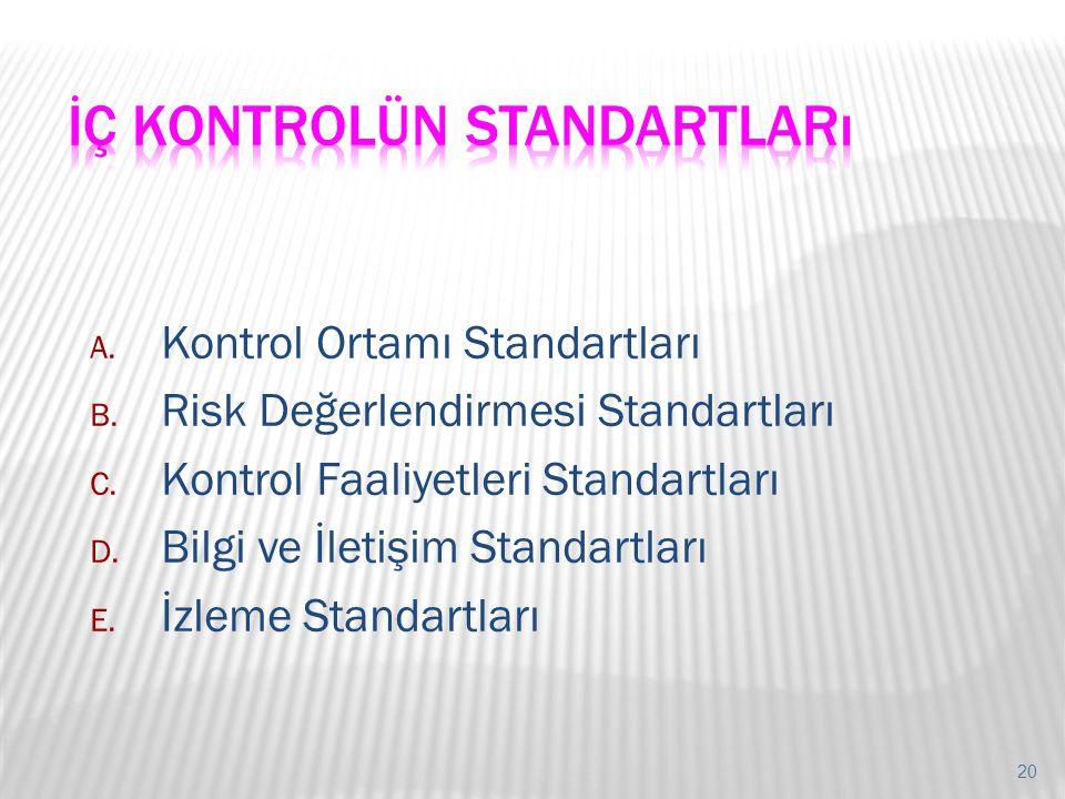 İç Kontrolün Standartları