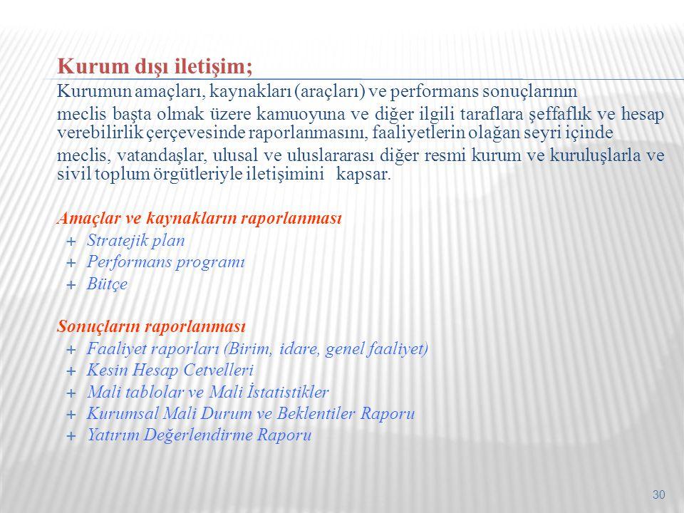Kurum dışı iletişim; Kurumun amaçları, kaynakları (araçları) ve performans sonuçlarının.