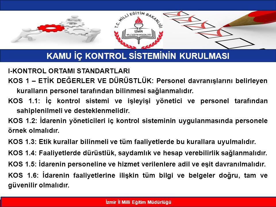 KAMU İÇ KONTROL SİSTEMİNİN KURULMASI İzmir İl Milli Eğitim Müdürlüğü
