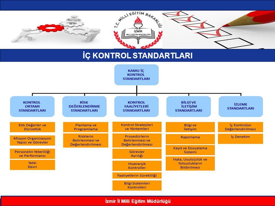 İÇ KONTROL STANDARTLARI İzmir İl Milli Eğitim Müdürlüğü