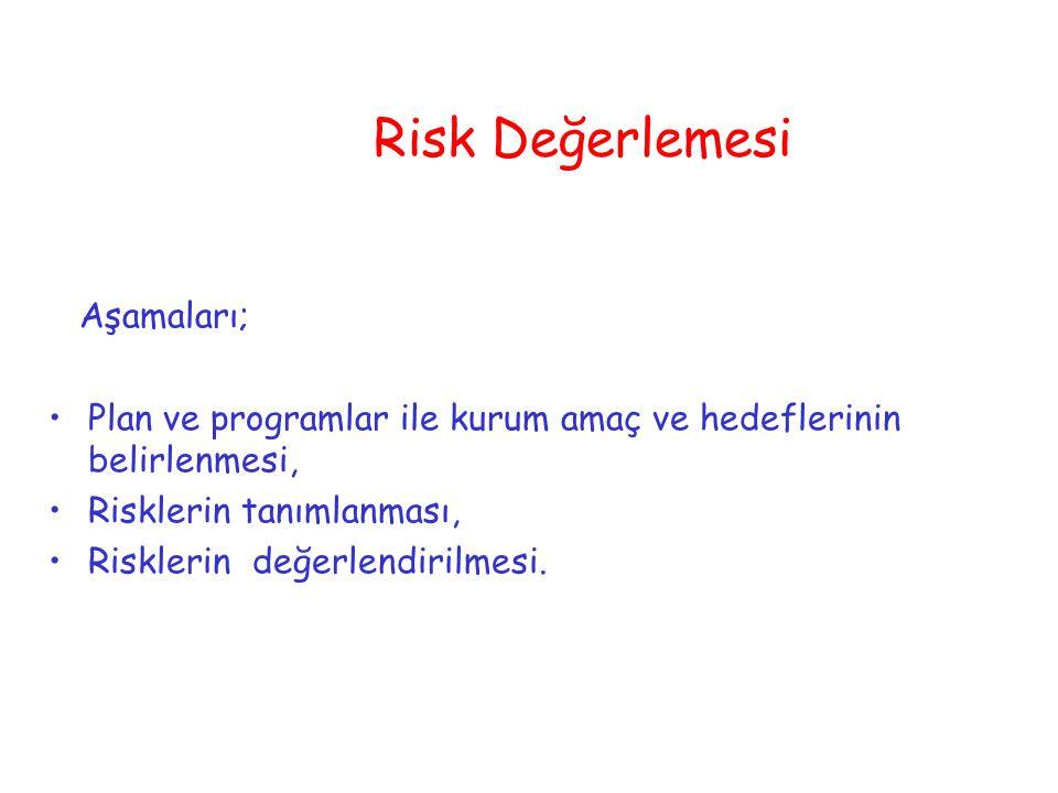 Risk Değerlemesi Aşamaları;