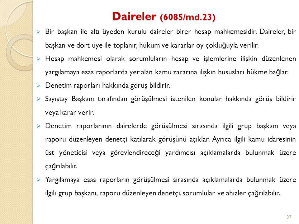 Daireler (6085/md.23)