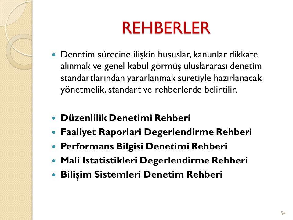 REHBERLER