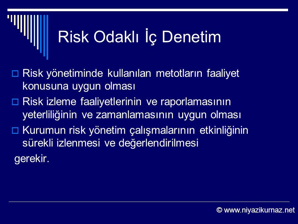 Risk Odaklı İç Denetim Risk yönetiminde kullanılan metotların faaliyet konusuna uygun olması.