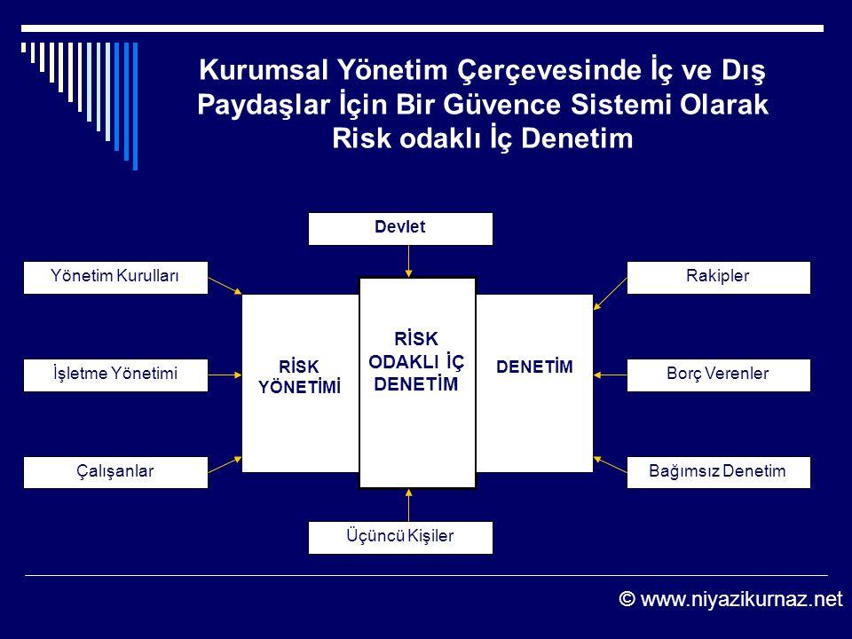 Kurumsal Yönetim Çerçevesinde İç ve Dış Paydaşlar İçin Bir Güvence Sistemi Olarak Risk odaklı İç Denetim