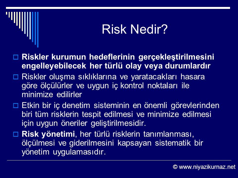 Risk Nedir Riskler kurumun hedeflerinin gerçekleştirilmesini engelleyebilecek her türlü olay veya durumlardır.