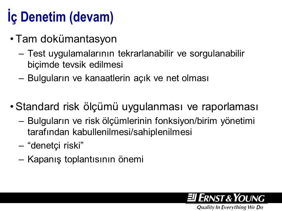 İç Denetim (devam) Standart Risk Ölçümü – Örnek: