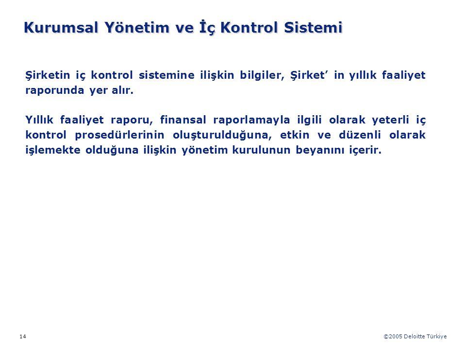Kurumsal Yönetim ve İç Kontrol Sistemi
