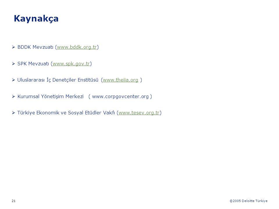 Kaynakça BDDK Mevzuatı (www.bddk.org.tr) SPK Mevzuatı (www.spk.gov.tr)