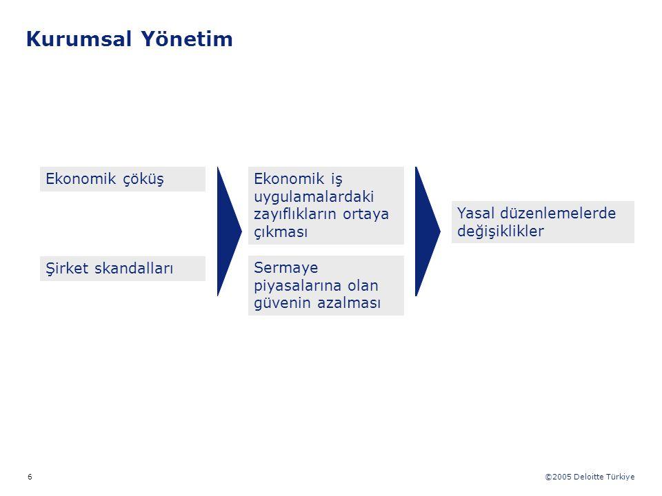 Kurumsal Yönetim Ekonomik çöküş
