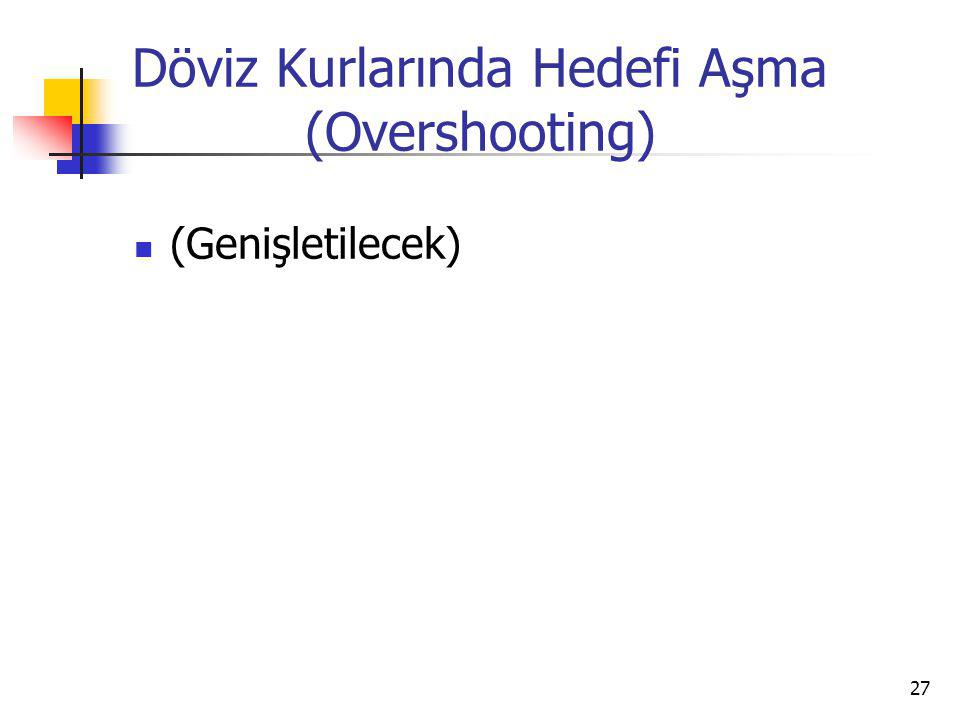 Döviz Kurlarında Hedefi Aşma (Overshooting)