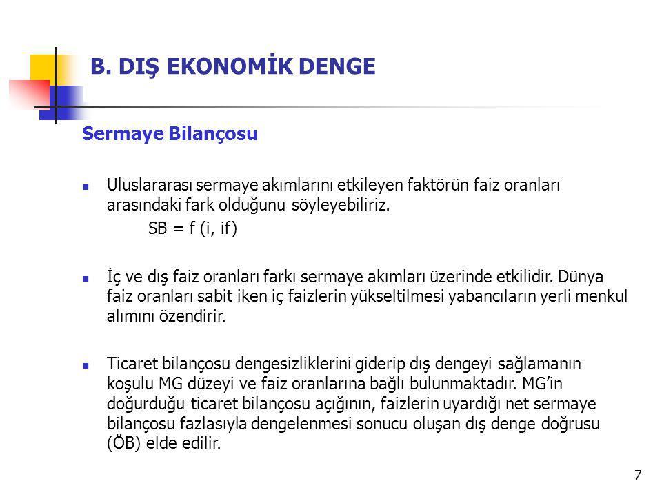 B. DIŞ EKONOMİK DENGE Sermaye Bilançosu
