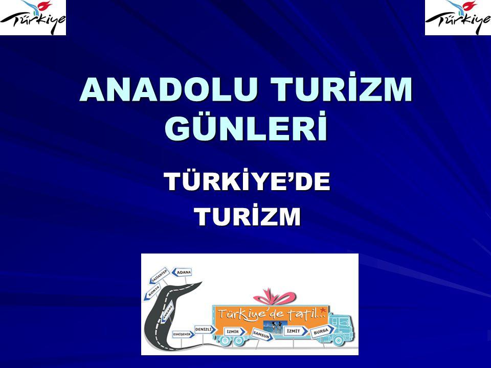 ANADOLU TURİZM GÜNLERİ