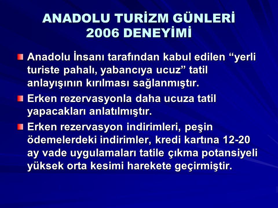 ANADOLU TURİZM GÜNLERİ 2006 DENEYİMİ