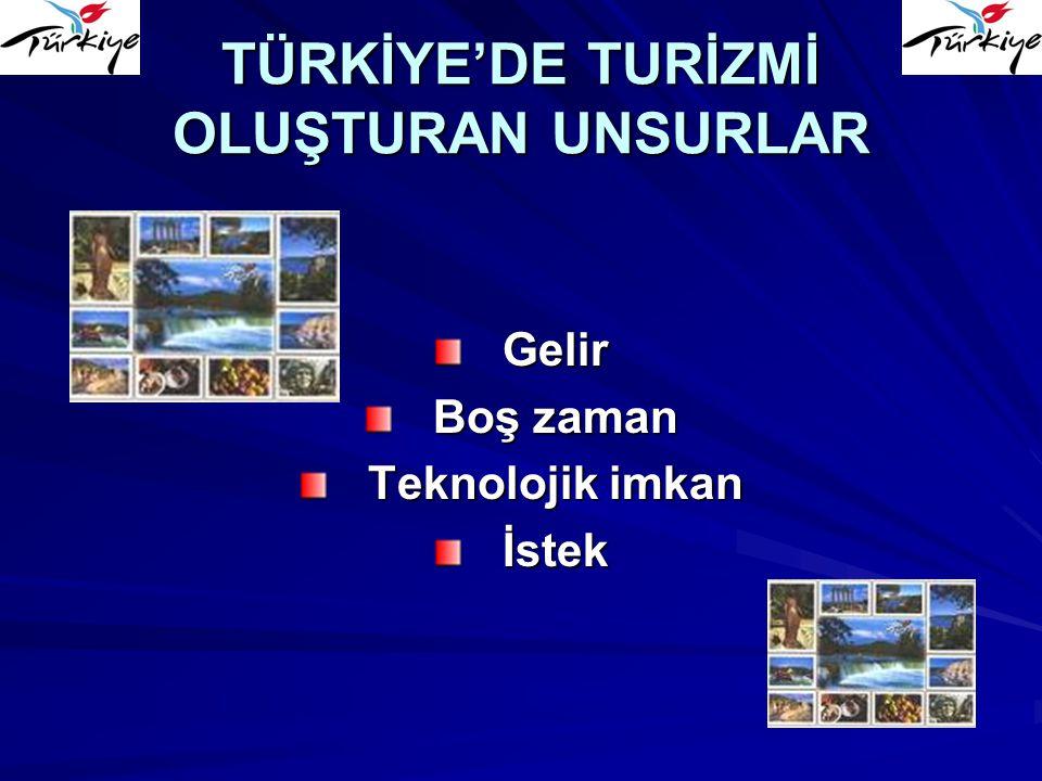 TÜRKİYE'DE TURİZMİ OLUŞTURAN UNSURLAR