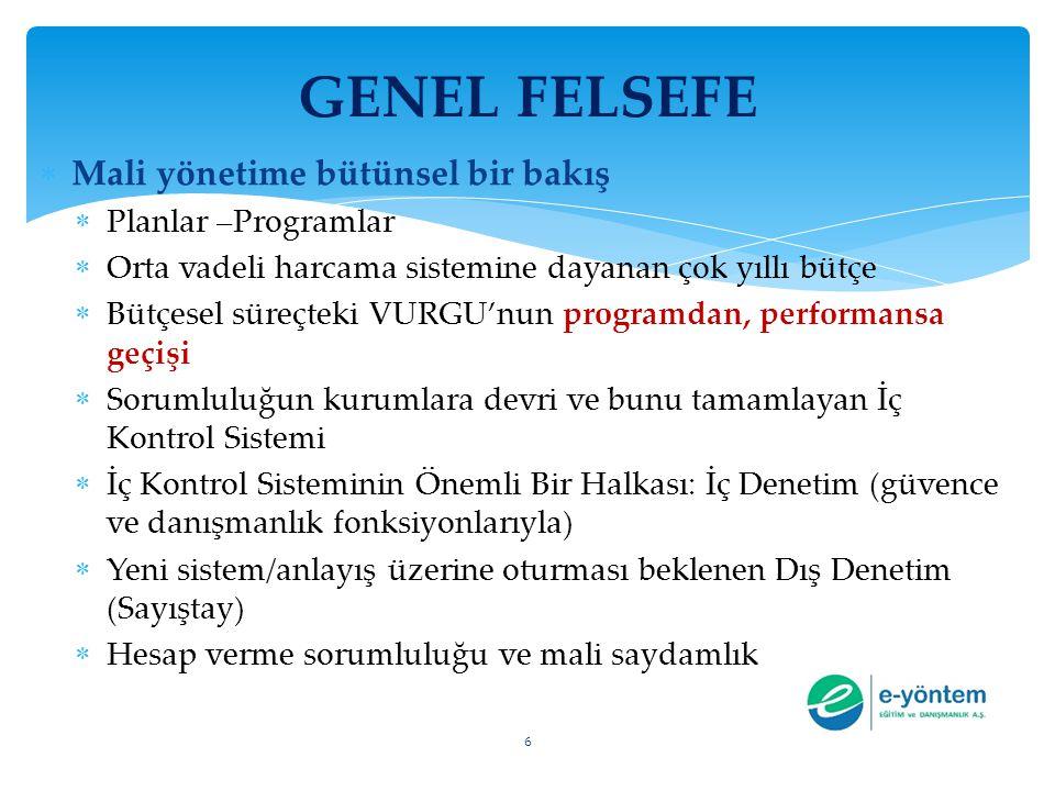 GENEL FELSEFE Mali yönetime bütünsel bir bakış Planlar –Programlar