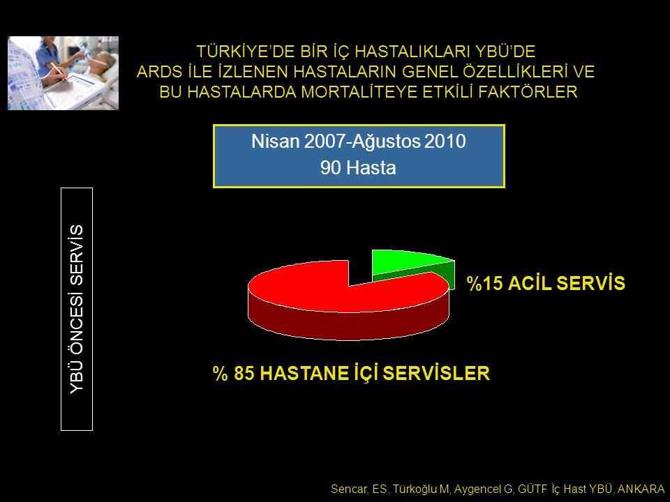 % 85 HASTANE İÇİ SERVİSLER