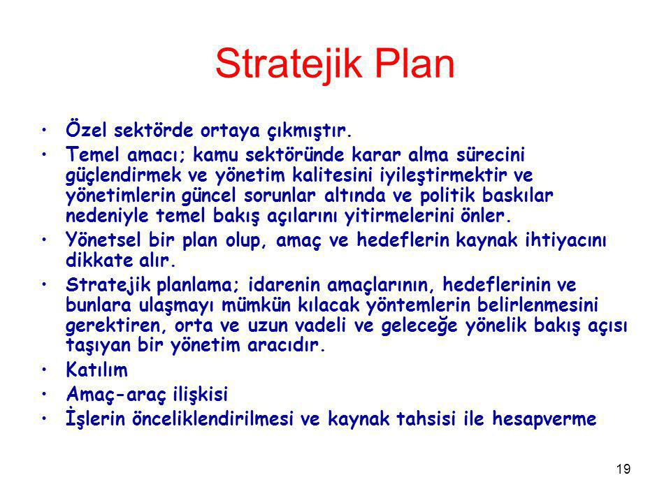 Stratejik Plan Özel sektörde ortaya çıkmıştır.