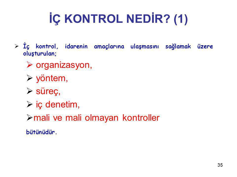 İÇ KONTROL NEDİR (1) organizasyon, yöntem, süreç, iç denetim,