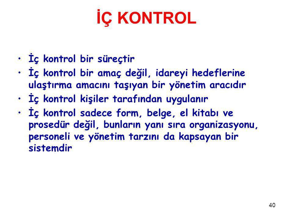İÇ KONTROL İç kontrol bir süreçtir