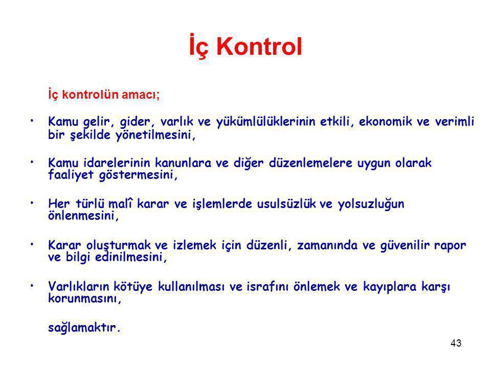 İç Kontrol İç kontrolün amacı;