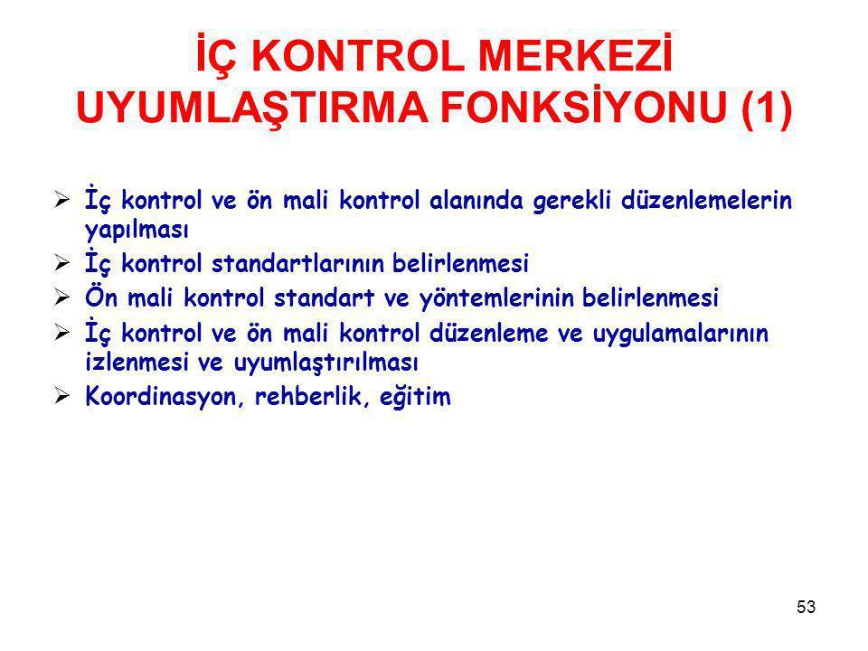 İÇ KONTROL MERKEZİ UYUMLAŞTIRMA FONKSİYONU (1)