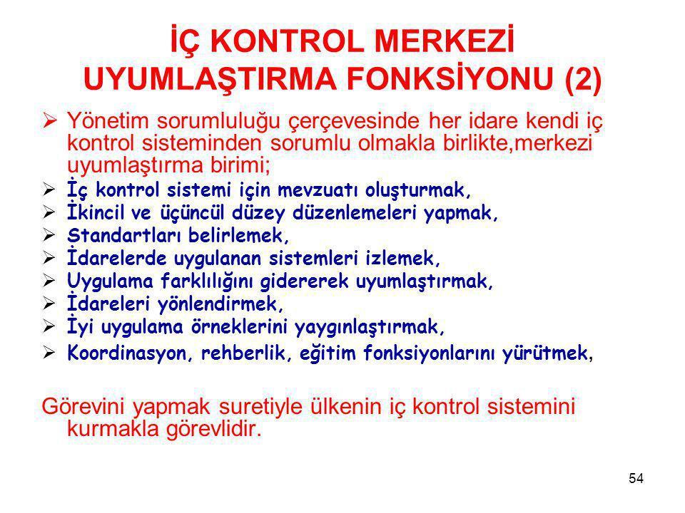 İÇ KONTROL MERKEZİ UYUMLAŞTIRMA FONKSİYONU (2)