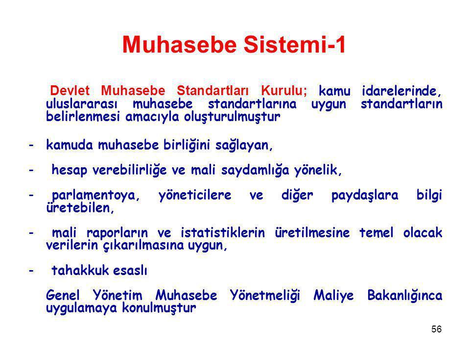 Muhasebe Sistemi-1