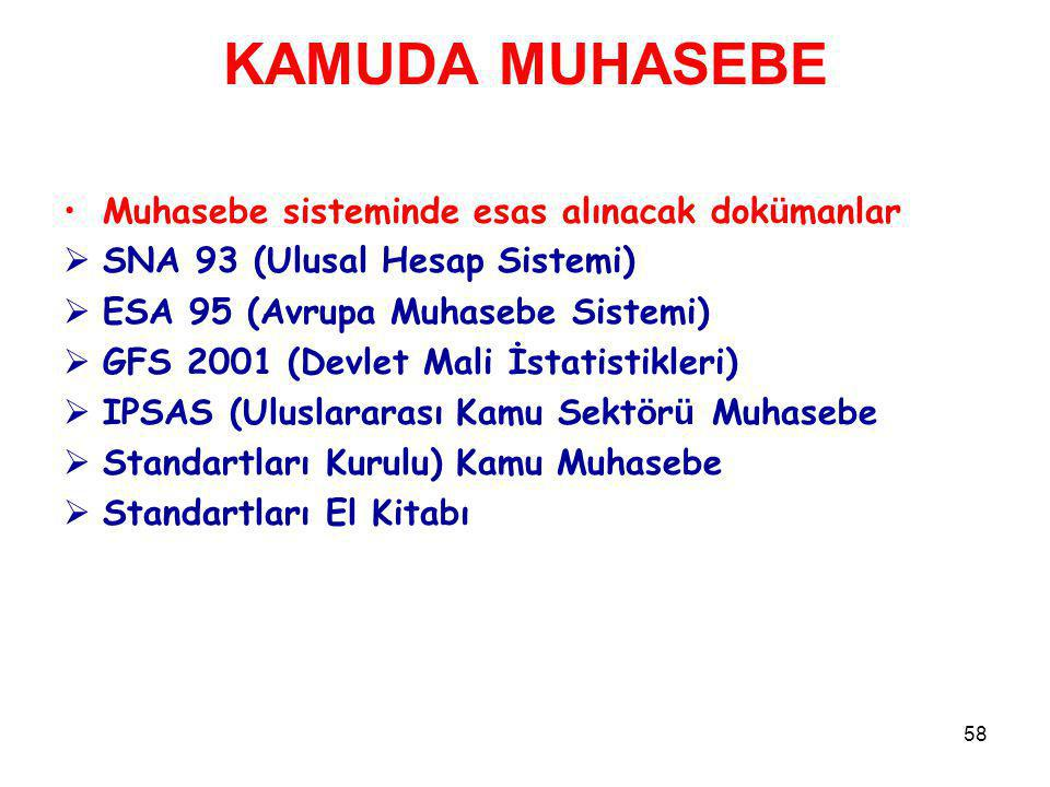 KAMUDA MUHASEBE Muhasebe sisteminde esas alınacak dokümanlar