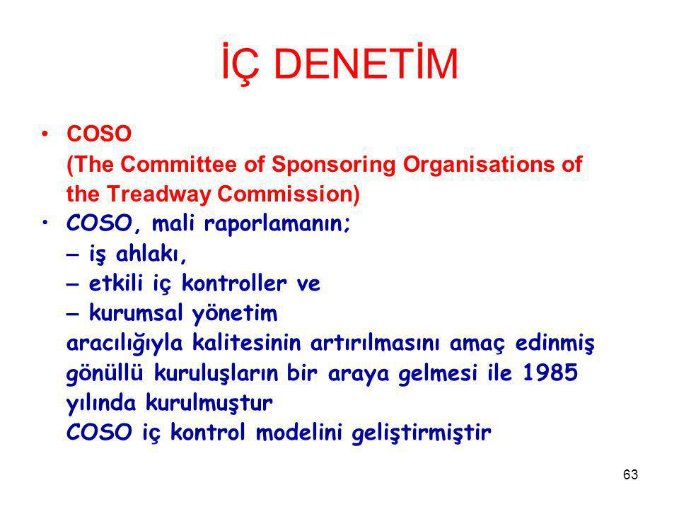 İÇ DENETİM COSO (The Committee of Sponsoring Organisations of
