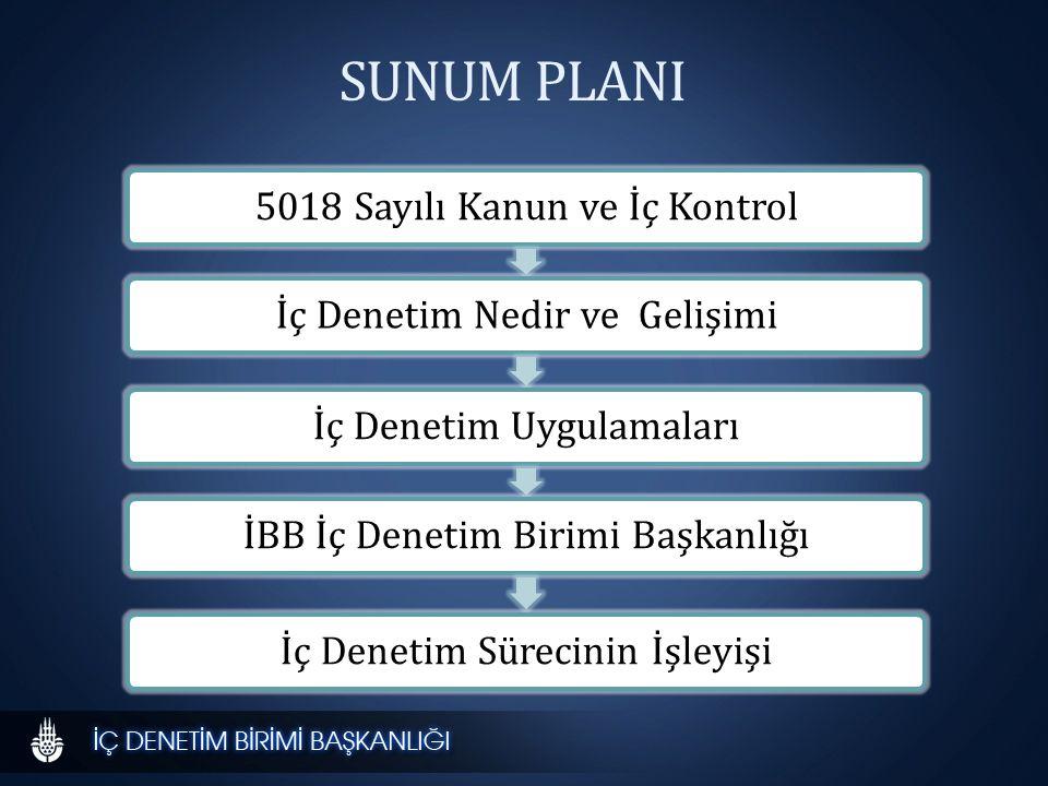 SUNUM PLANI 5018 Sayılı Kanun ve İç Kontrol