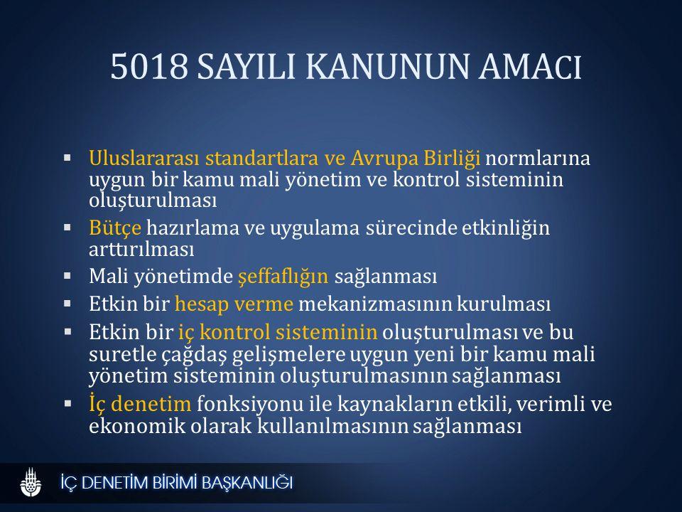 5018 SAYILI KANUNUN AMACI Uluslararası standartlara ve Avrupa Birliği normlarına uygun bir kamu mali yönetim ve kontrol sisteminin oluşturulması.