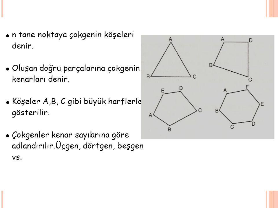 · n tane noktaya çokgenin köşeleri. denir. Oluşan doğru parçalarına çokgenin. kenarları denir. Köşeler A,B, C gibi büyük harflerle.