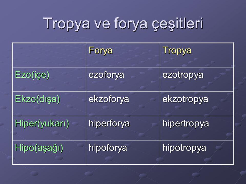 Tropya ve forya çeşitleri